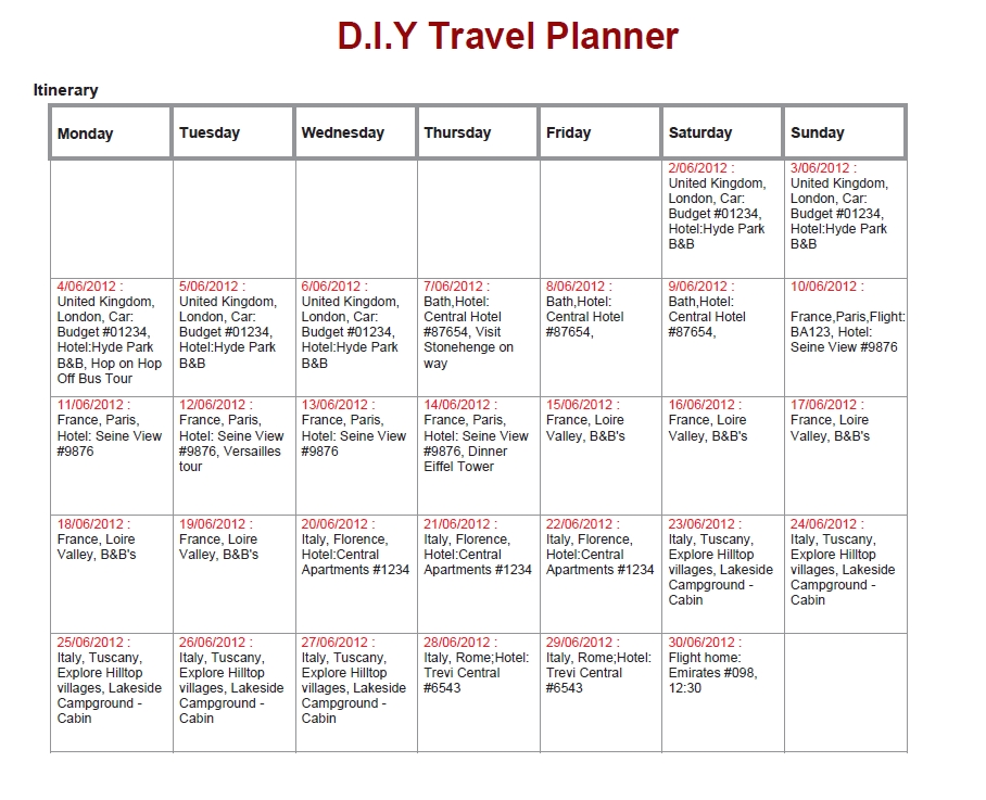 how to become a travel planner
